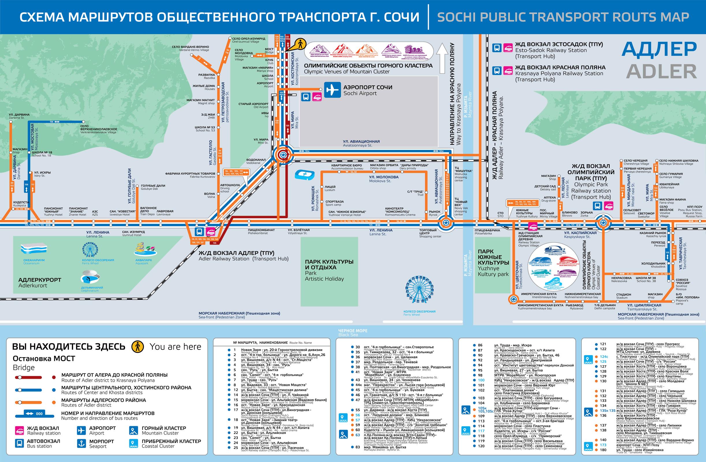Схема маршрутов общественного транспорта сочи