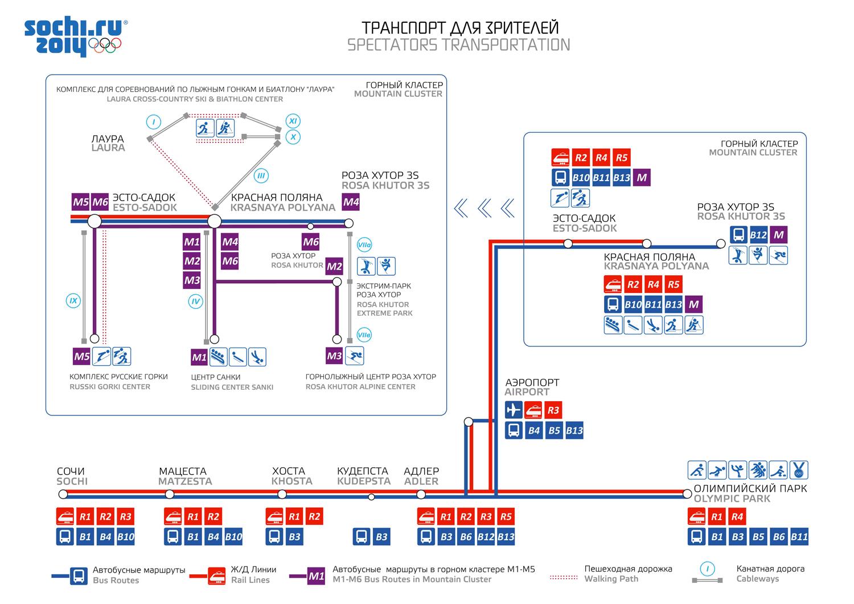 схема движения транспорта сочи